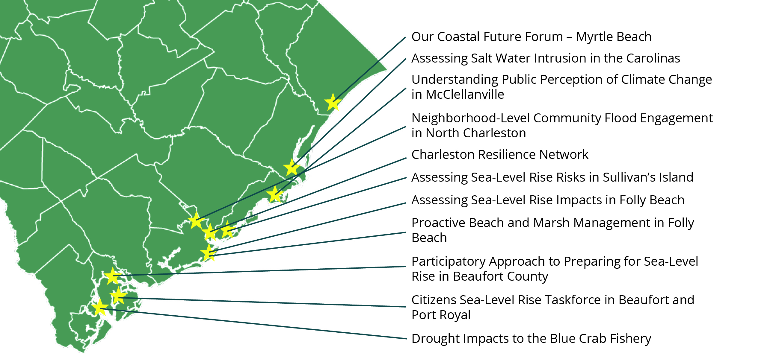 A map of coastal South Carolina showing stars where the S.C. Sea Grant Consortium is doing resilience projects.